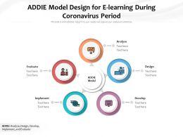ADDIE Model Design For E Learning During Coronavirus Period