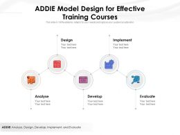 ADDIE Model Design For Effective Training Courses