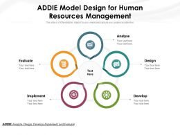 ADDIE Model Design For Human Resources Management