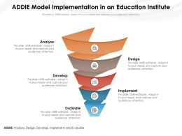 ADDIE Model Implementation In An Education Institute
