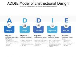 ADDIE Model Of Instructional Design