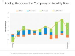 Adding Headcount In Company On Monthly Basis