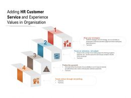 Adding HR Customer Service And Experience Values In Organisation