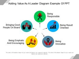 Adding Value As A Leader Diagram Example Of Ppt