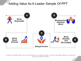 Adding Value As A Leader Sample Of Ppt
