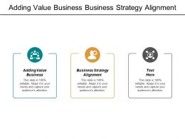 Adding Value Business Business Strategy Alignment Hr Workforce Cpb