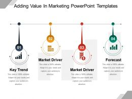 Adding Value In Marketing Powerpoint Templates