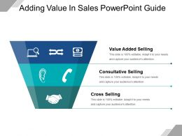 Adding Value In Sales Powerpoint Guide