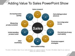 Adding Value To Sales Powerpoint Show