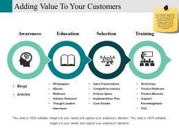 Adding Value To Your Customers Powerpoint Themes