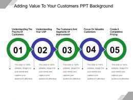 Adding Value To Your Customers Ppt Background
