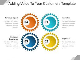 Adding Value To Your Customers Template Powerpoint Topics