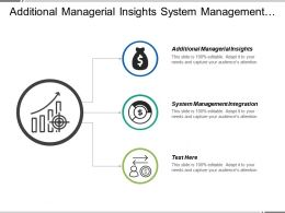 Additional Managerial Insights System Management Integration Corporate Podcasts Cpb