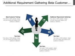 Additional Requirement Gathering Beta Customer Training Products Requirement Document