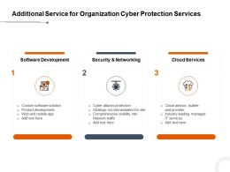 Additional Service For Organization Cyber Protection Services Ppt Powerpoint Examples