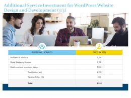 Additional Service Investment For Wordpress Website Design And Development Price Ppt Slides