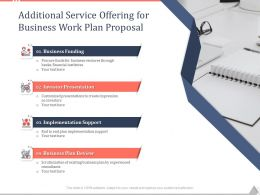 Additional Service Offering For Business Work Plan Proposal Ppt Powerpoint Topics