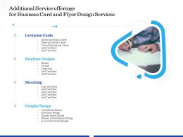 Additional Service Offerings For Business Card And Flyer Design Services Ppt File Display