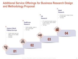 Additional Service Offerings For Business Research Design And Methodology Proposal Ppt Grid