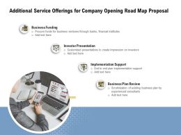 Additional Service Offerings For Company Opening Road Map Proposal Ppt Powerpoint Presentation