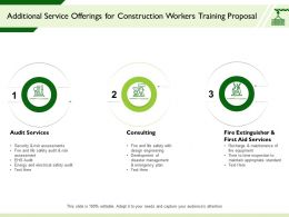 Additional Service Offerings For Construction Workers Training Proposal Assessments Ppt Presentation Good