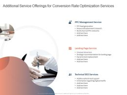 Additional Service Offerings For Conversion Rate Optimization Services Ppt Powerpoint Presentation