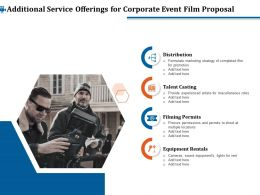 Additional Service Offerings For Corporate Event Film Proposal Ppt Inspiration