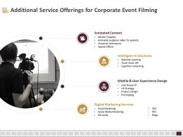 Additional Service Offerings For Corporate Event Filming Ppt File Example