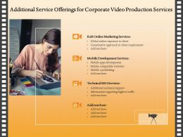 Additional Service Offerings For Corporate Video Production Services Ppt Icon