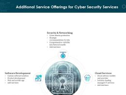 Additional Service Offerings For Cyber Security Services Ppt Powerpoint Presentation