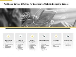 Additional Service Offerings For Ecommerce Website Designing Service Ppt Slides