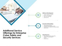 Additional Service Offerings For Enterprise Cyber Safety And Security Services Ppt Templates