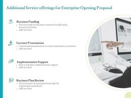 Additional Service Offerings For Enterprise Opening Proposal Ppt Summary