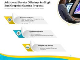 Additional Service Offerings For High End Graphics Gaming Proposal Ppt Ideas