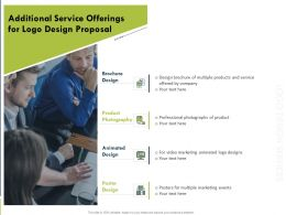 Additional Service Offerings For Logo Design Proposal Ppt Powerpoint Gallery