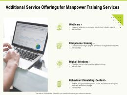 Additional Service Offerings For Manpower Training Services Ppt Powerpoint Presentation Infographics