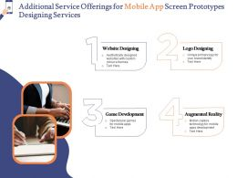 Additional Service Offerings For Mobile App Screen Prototypes Designing Services Ppt Grid
