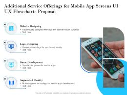 Additional Service Offerings For Mobile App Screens UI UX Flowcharts Proposal Logo Designing Ppt Templates