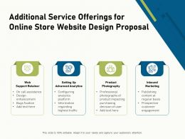 Additional Service Offerings For Online Store Website Design Proposal Ppt File Display