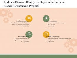 Additional Service Offerings For Organization Software Feature Enhancements Proposal Ppt Grid