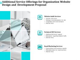 Additional Service Offerings For Organization Website Design And Development Proposal Ppt Outline