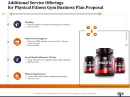 Additional Service Offerings For Physical Fitness Gym Business Plan Proposal Ppt Inspiration