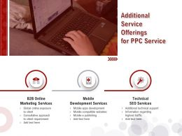 Additional Service Offerings For PPC Service Ppt Powerpoint Presentation Model