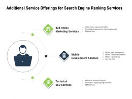 Additional Service Offerings For Search Engine Ranking Services Marketing Ppt Presentation Show