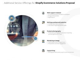 Additional Service Offerings For Shopify Ecommerce Solutions Proposal Ppt Powerpoint Presentation