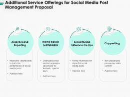 Additional Service Offerings For Social Media Post Management Proposal Ppt Portfolio Model