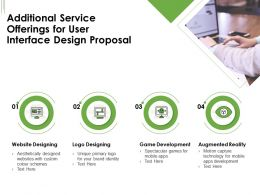Additional Service Offerings For User Interface Design Proposal Ppt Powerpoint Topics