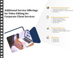 Additional Service Offerings For Video Editing For Corporate Client Services Ppt Example File
