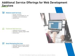 Additional Service Offerings For Web Development Services Ppt Powerpoint File Example