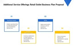 Additional Service Offerings Retail Outlet Business Plan Proposal Ppt Powerpoint Tips